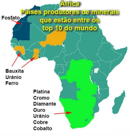Economia da África produtos e investimentos - Toda Matéria
