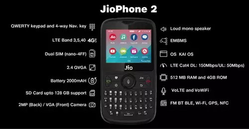 Jio Phone 2 Know the features, specifications and how to book the
