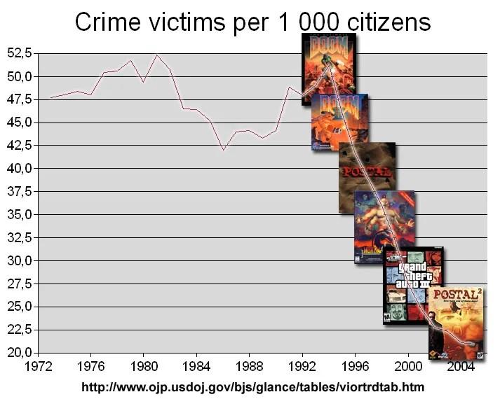 Murder Simulators - TV Tropes