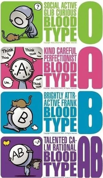 Personality Blood Types - TV Tropes