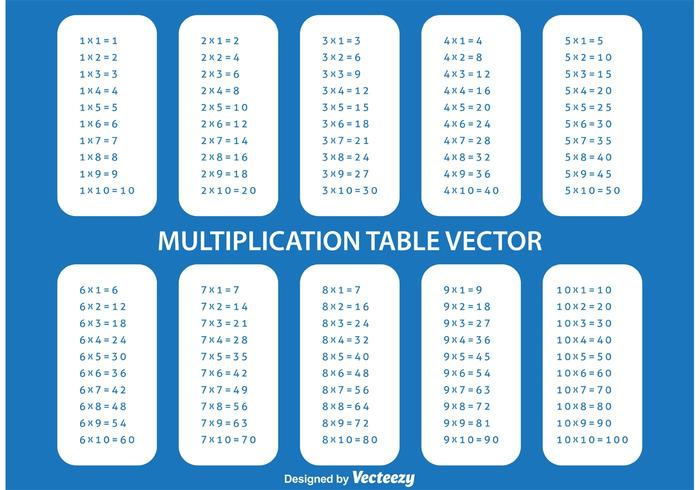 Multiplication Table - Download Free Vector Art, Stock Graphics  Images - multiplication table