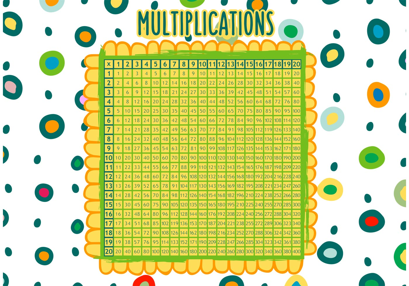 Hand Drawn Multiplication Math Table Vector Download