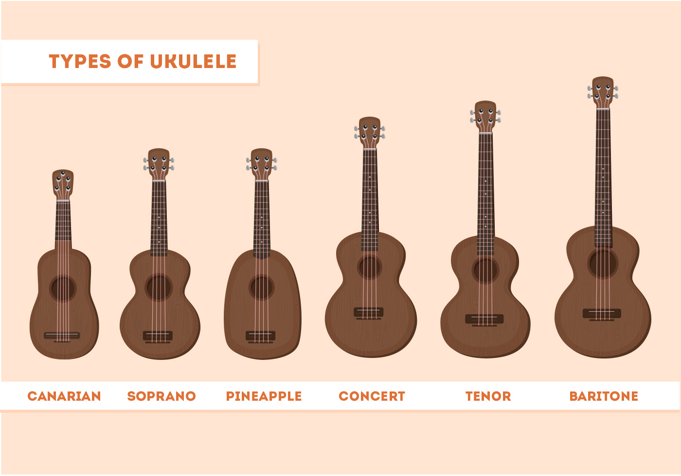 Cute Patterns For Wallpapers Ukulele Free Vector Art 4329 Free Downloads