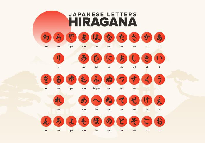 Japanese Letters Hiragana Alphabet - Download Free Vector Art, Stock