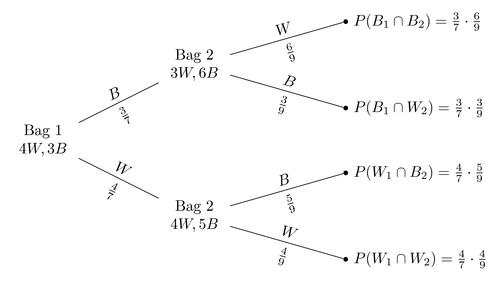 probability-tree