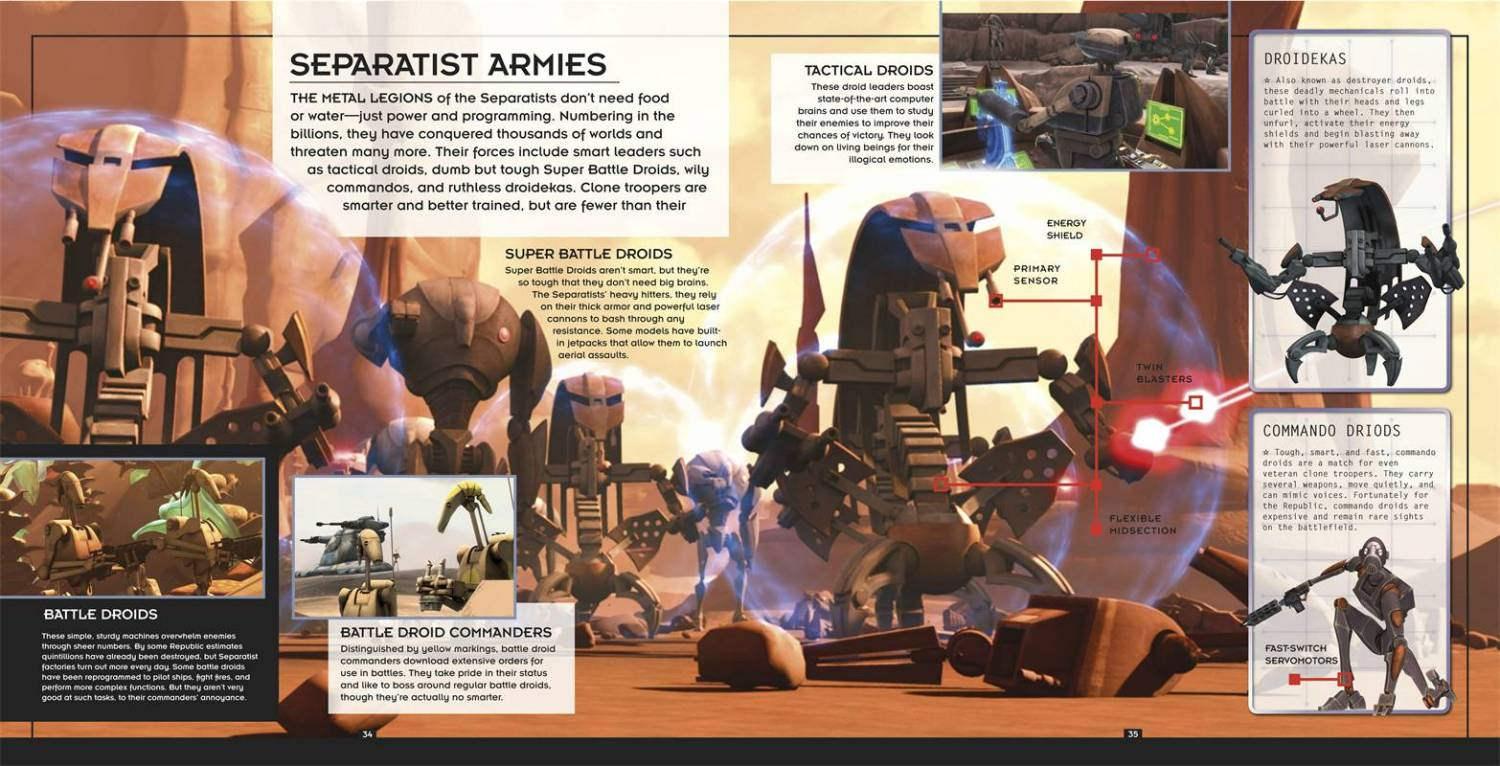 Locaties Game Of Thrones Star Wars The Clone Wars New Battle Fronts Visual Guide