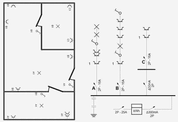 bedradings schema plc