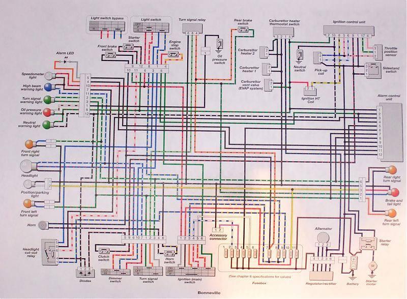 2001 Bonneville Wiring Schematic circuit diagram template