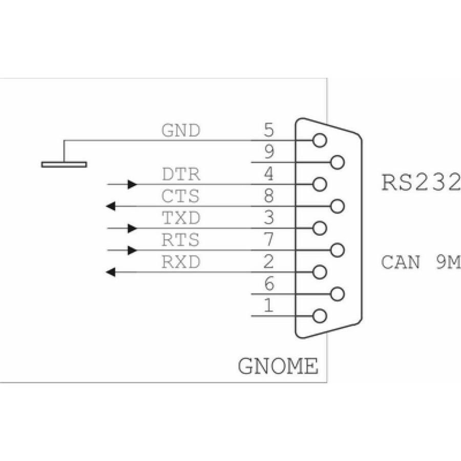 ethernet rs232 converter