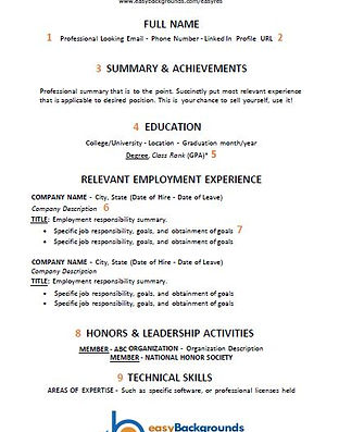 easybackgrounds TOP 10 COMPONENTS OF A RESUME