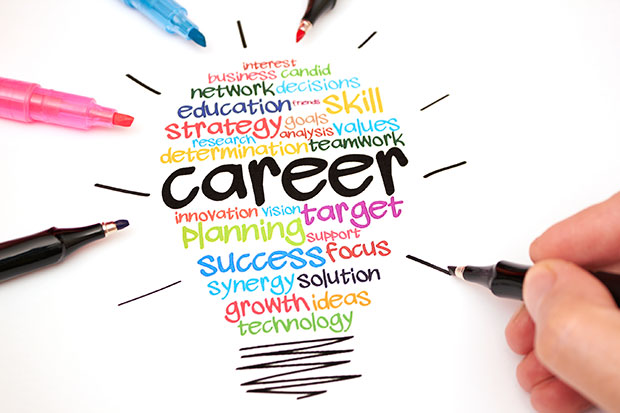 How To Think About Your Career Goals Essay Personal MBA Coach