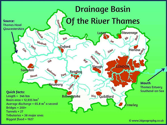 river diagrams