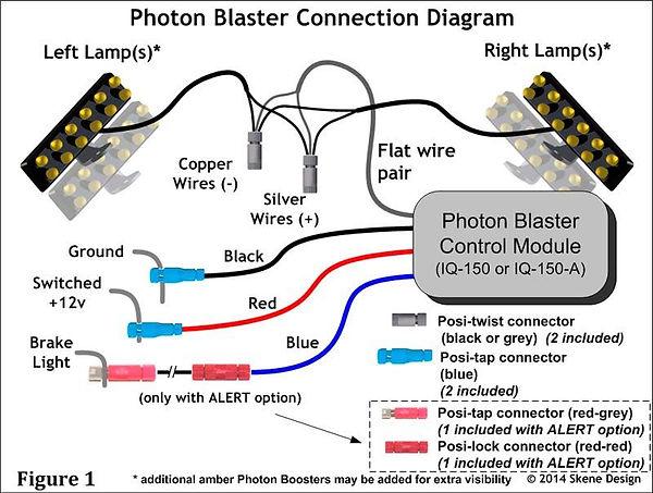 skenelights Installation - Photon Blaster