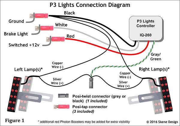 skenelights Installation - P3