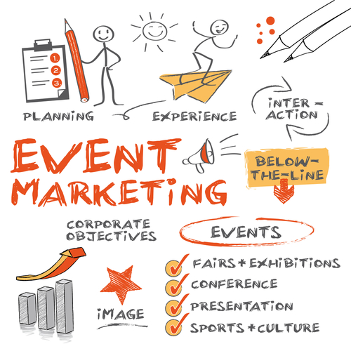 Events as an Effective Marketing Tool Julie André Event Planner