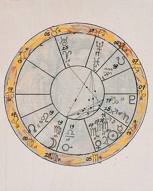 heidi-rose-robbins astrology