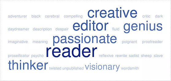 How To Write A Resume NET The Easiest Online Builder Writinghow to - how to write a resume.net