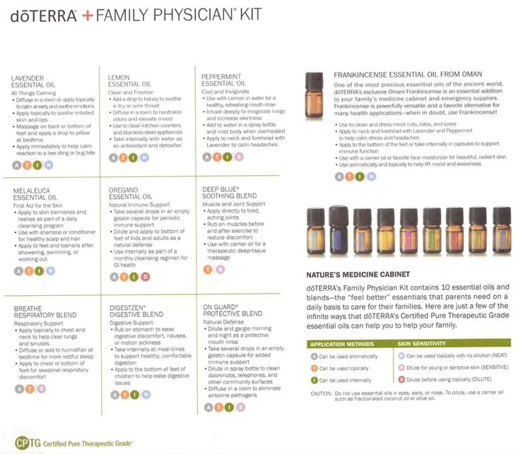 doterra physician kit - Goalgoodwinmetals