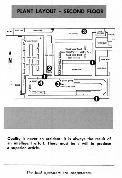 GMC MotorHome History
