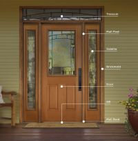 Parts of a door - Defined! | bwimillwork-2