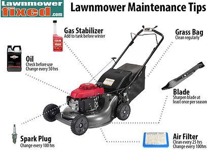 Honda lawn mower won\u0027t start - Fix it fast Lawnmowerfixed