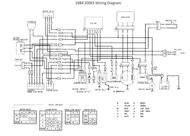 honda 200es wiring diagram
