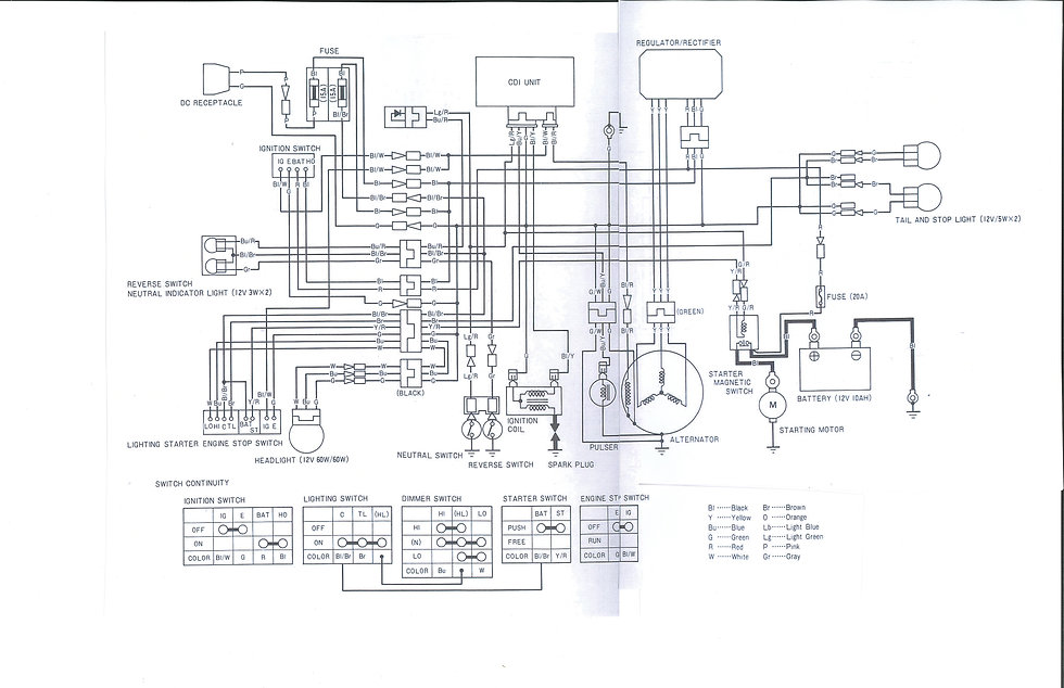 atc 250es wiring diagram