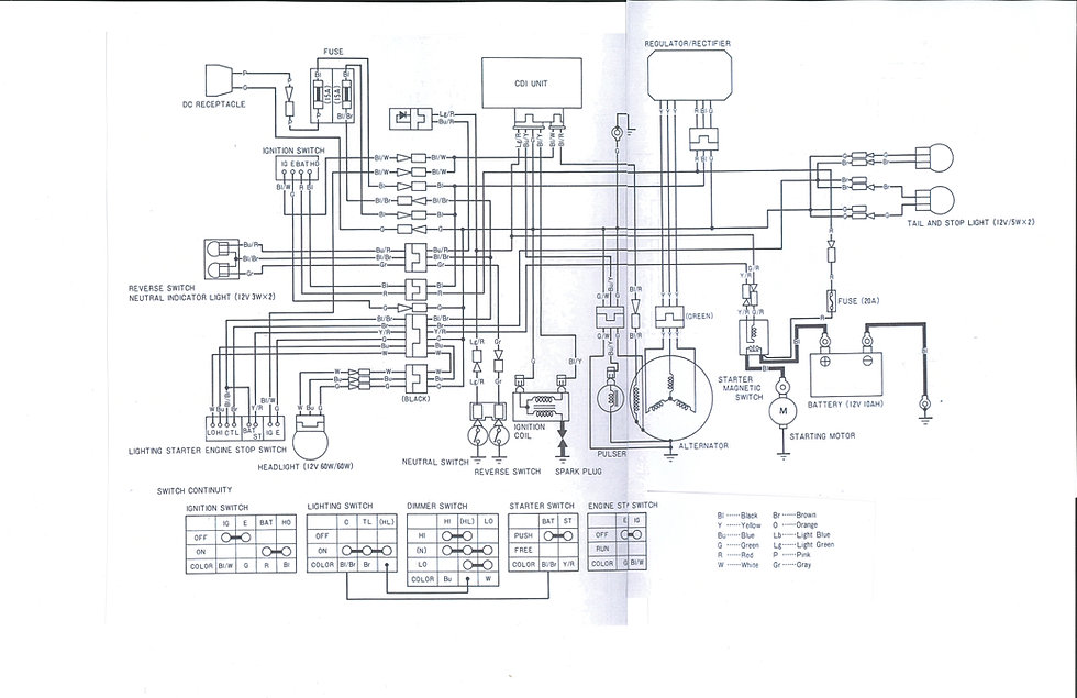 wiring diagram 1985 honda big red