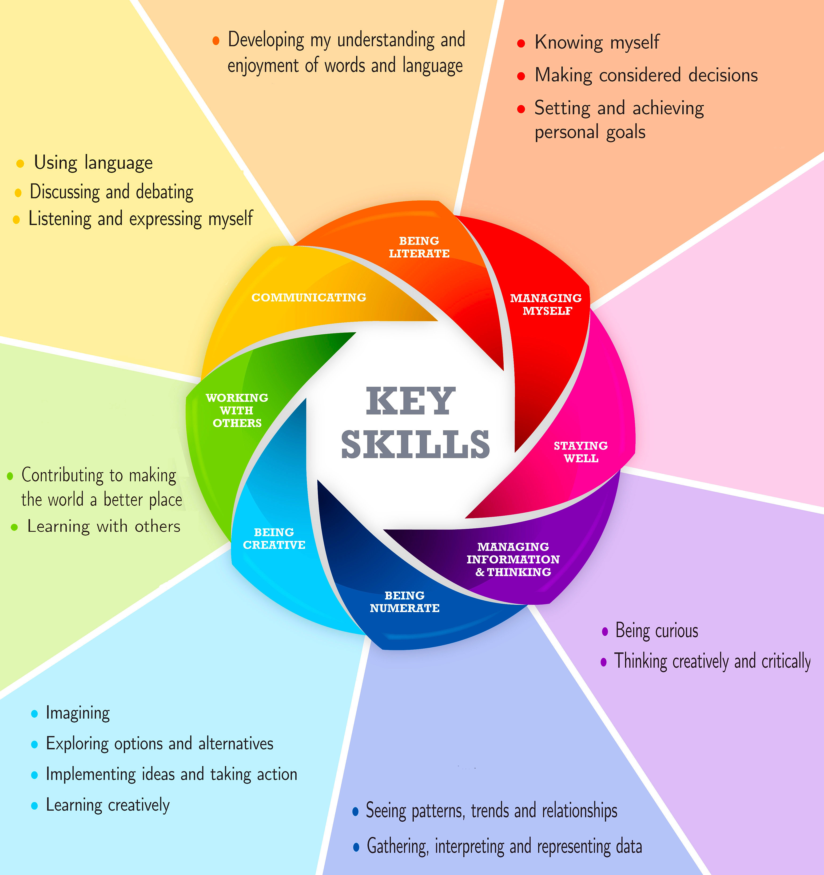 manager resume layout resume builder manager resume layout the resume that will move you from team lead to software key skills