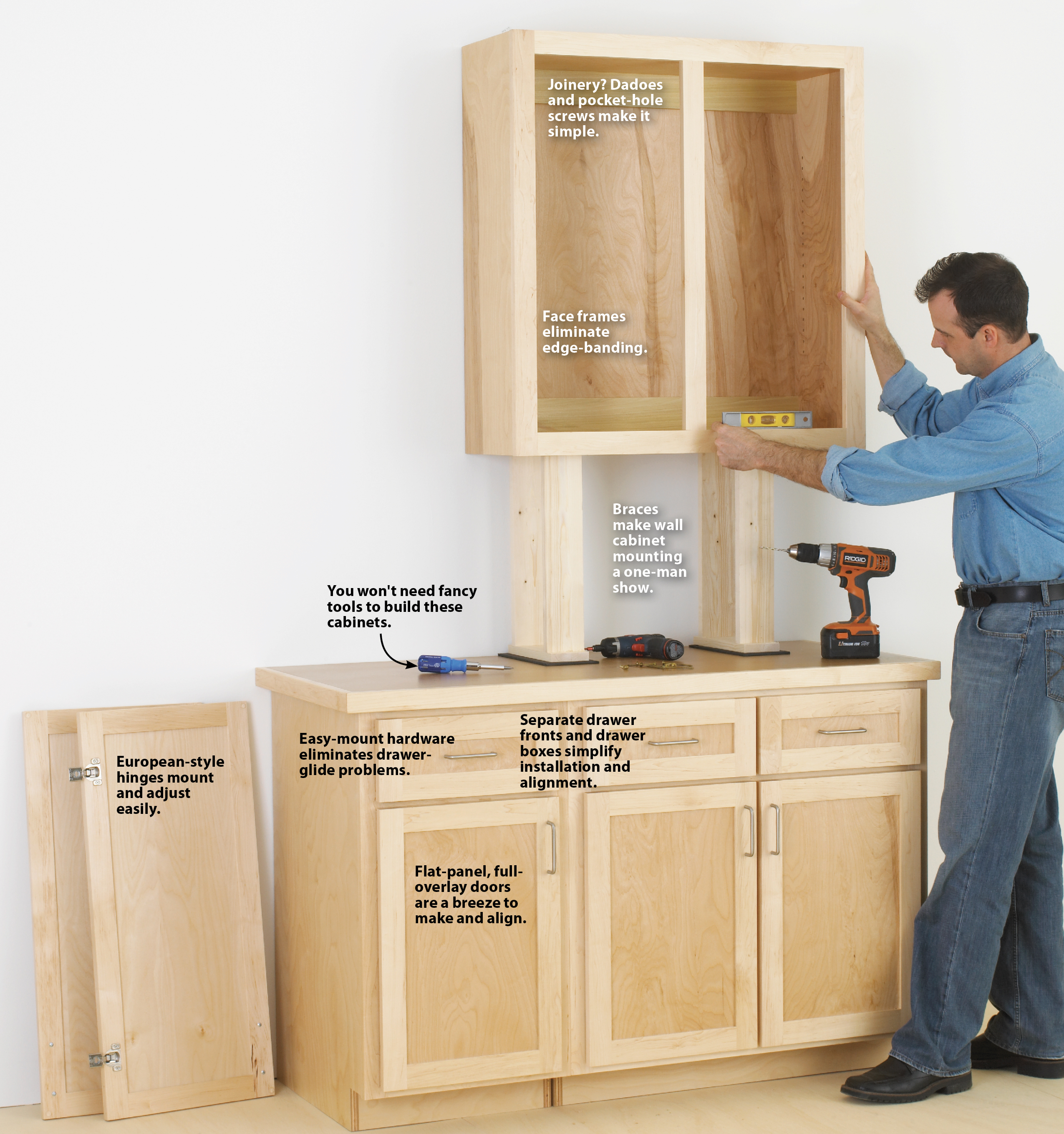 Make Cabinets The Easy Way Wood Magazine