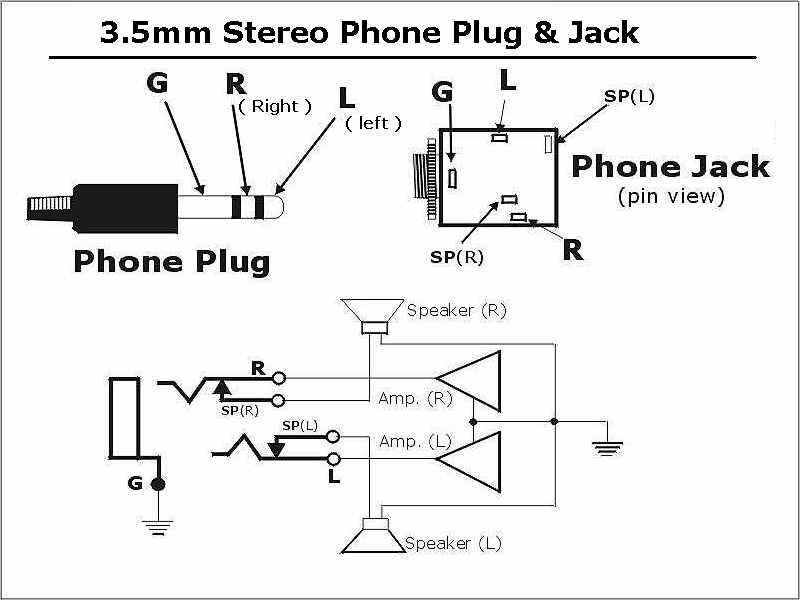 1 8 stereo jack diagrama de cableado