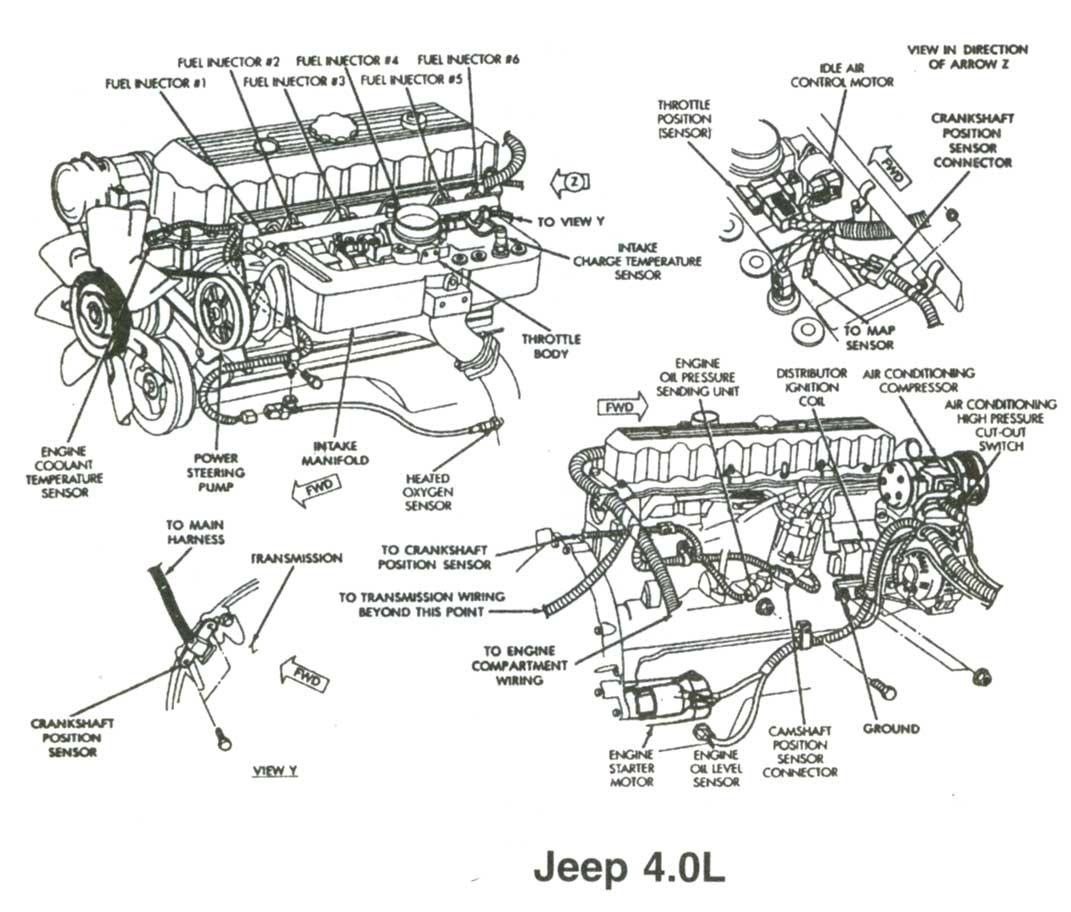 2004 chevy tracker Diagrama del motor