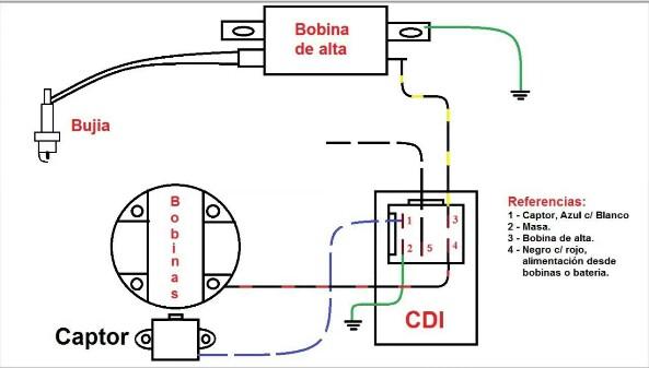 dc cdi motorcycle wiring diagram