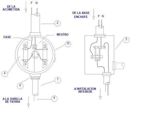 110v receptacle diagrama de cableado