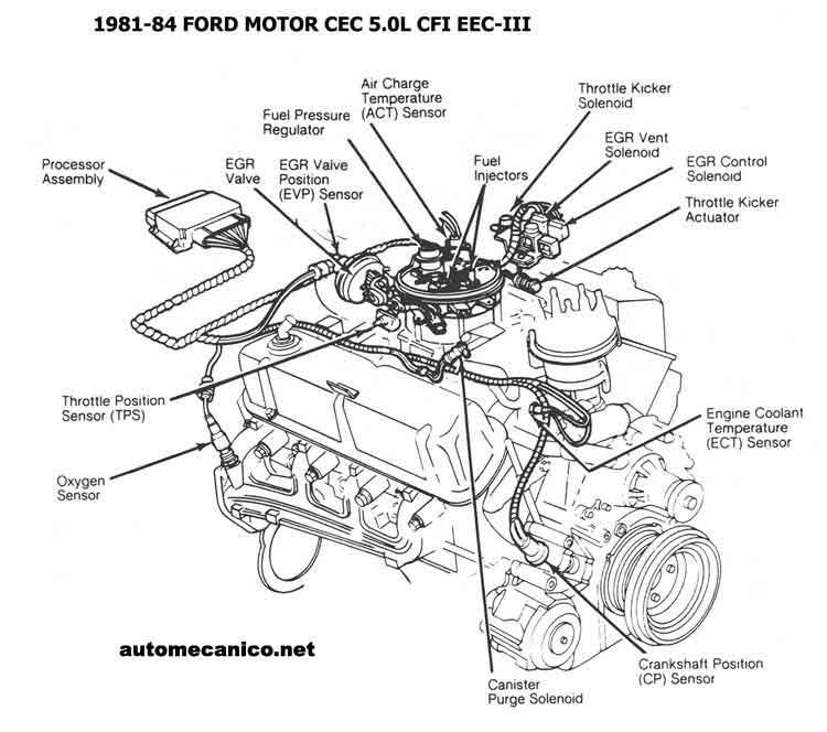 1966 mustang gt diagrama de cableado