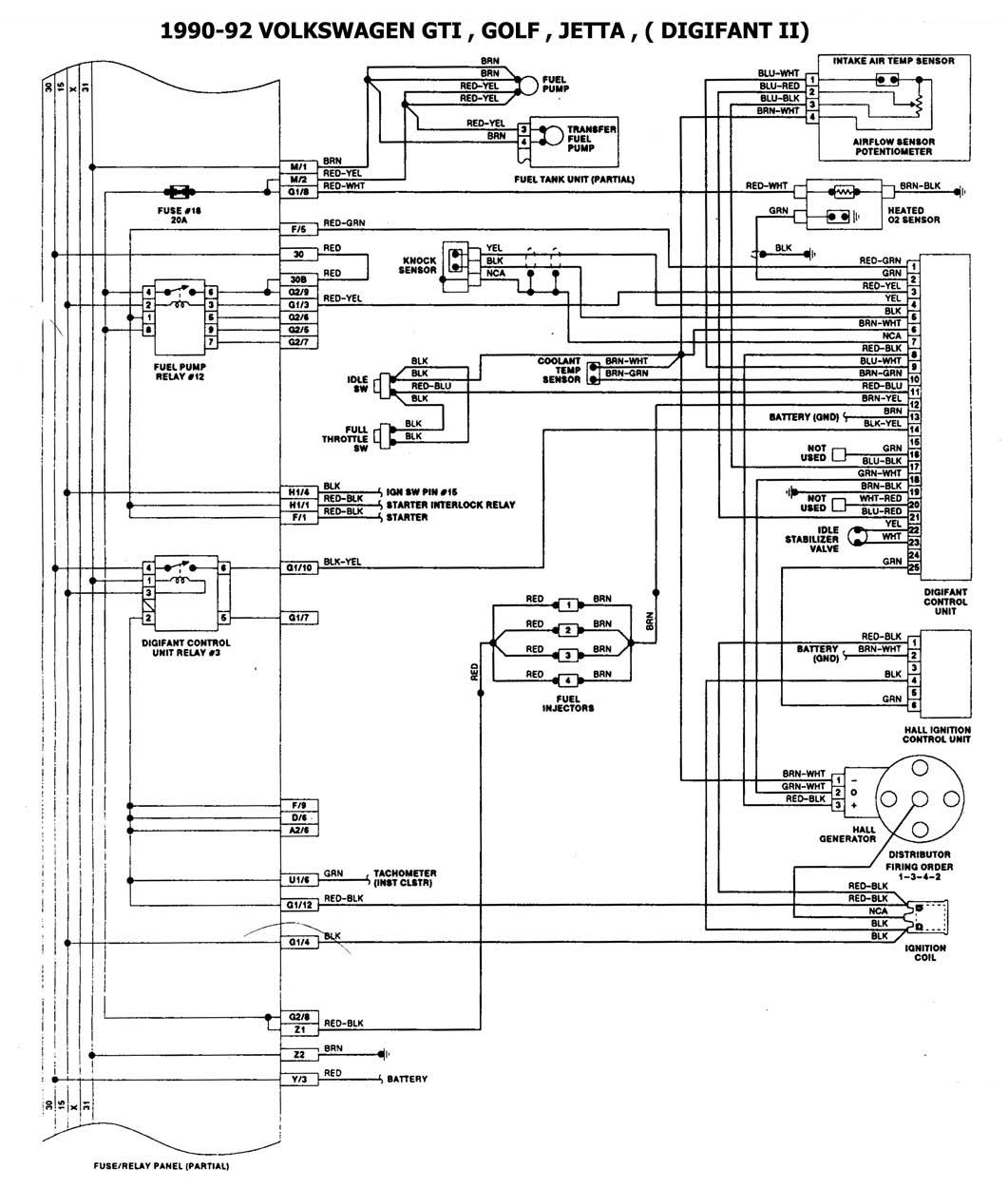 2003 volkswagen jetta diagrama de cableado