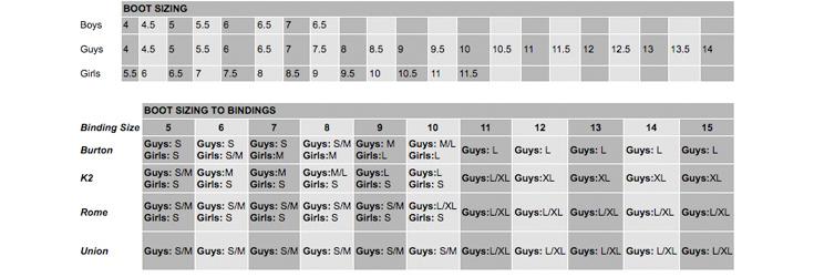 burton sizing charts - Seatledavidjoel