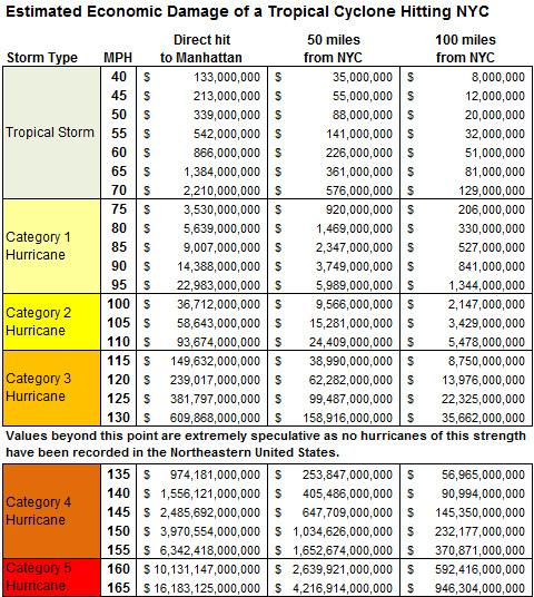 fivethirtyeight-hurricane-2-blog480jpg (480×536) Hurricane info - sales forecast