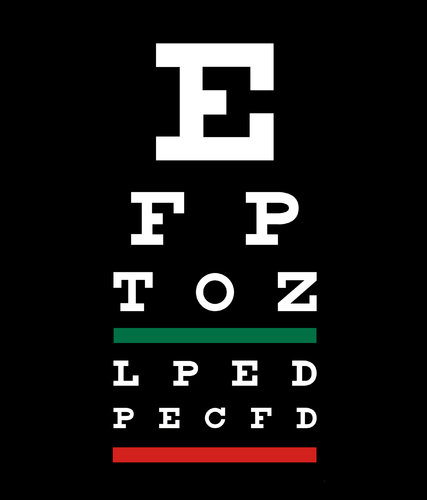Who Made That Eye Chart? - The New York Times