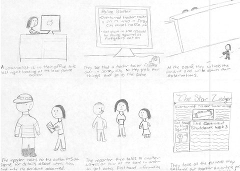 Skills Practice Using Storyboards to Inspire Close Reading - The