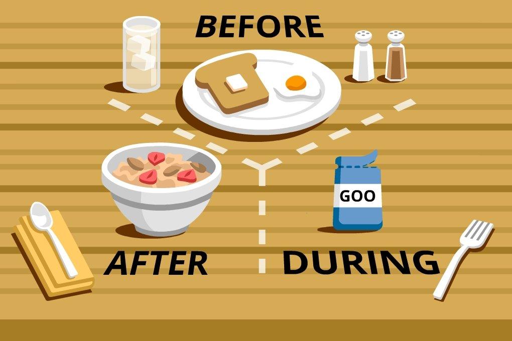 Food Pyramid Chart Diabetes Food Pyramid Lower Blood Sugar A1cbest