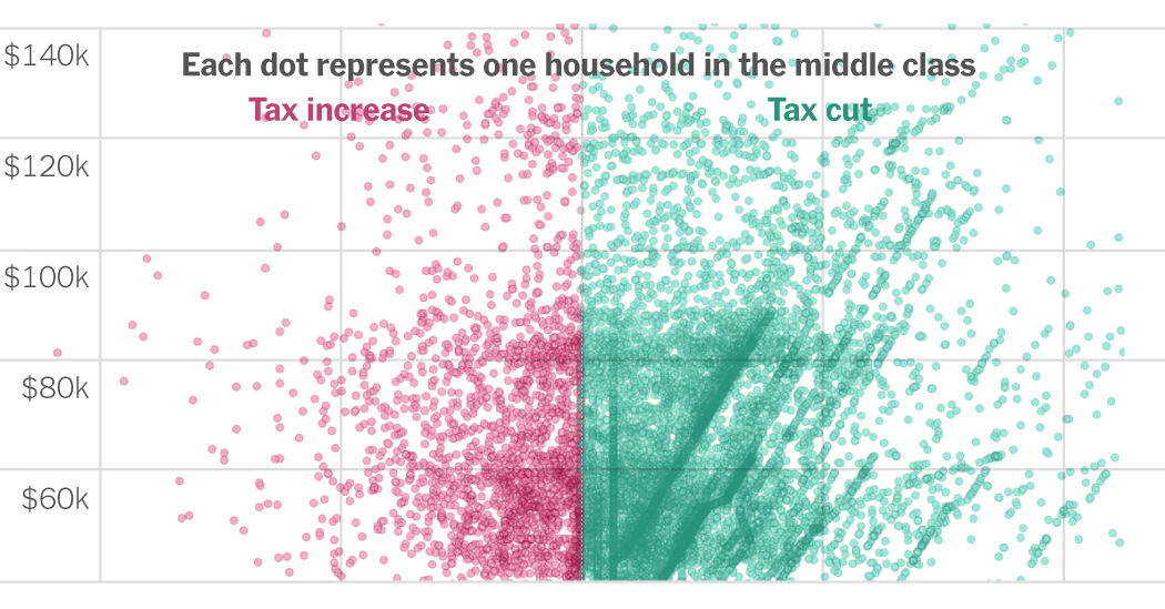 What the Tax Bill Would Look Like for 25,000 Middle-Class Families