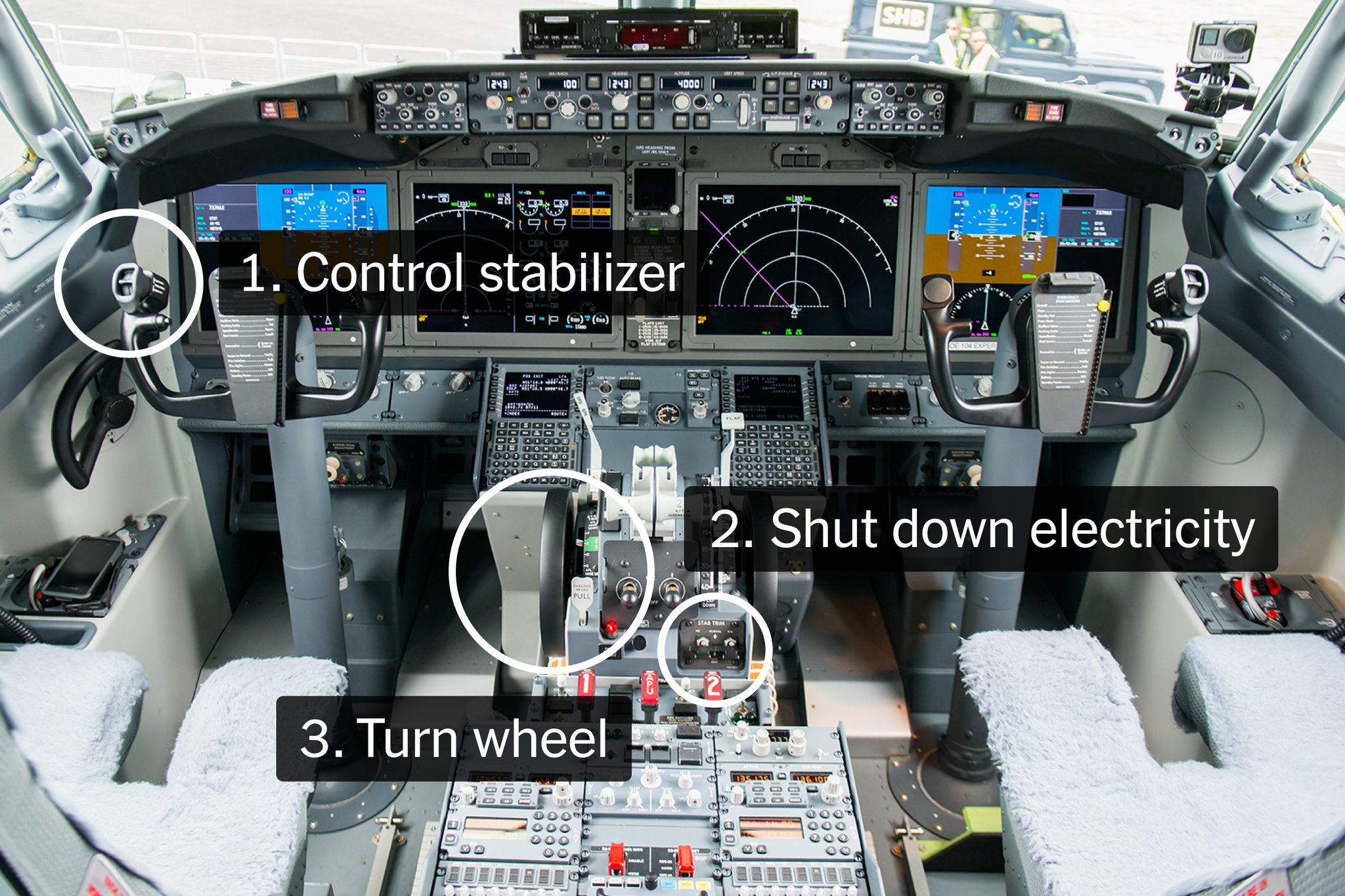 Lion Air Promo Acams Exam Questions What The Lion Air Pilots May Have Needed To