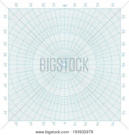 polar graph paper in degrees - Manqalhellenes