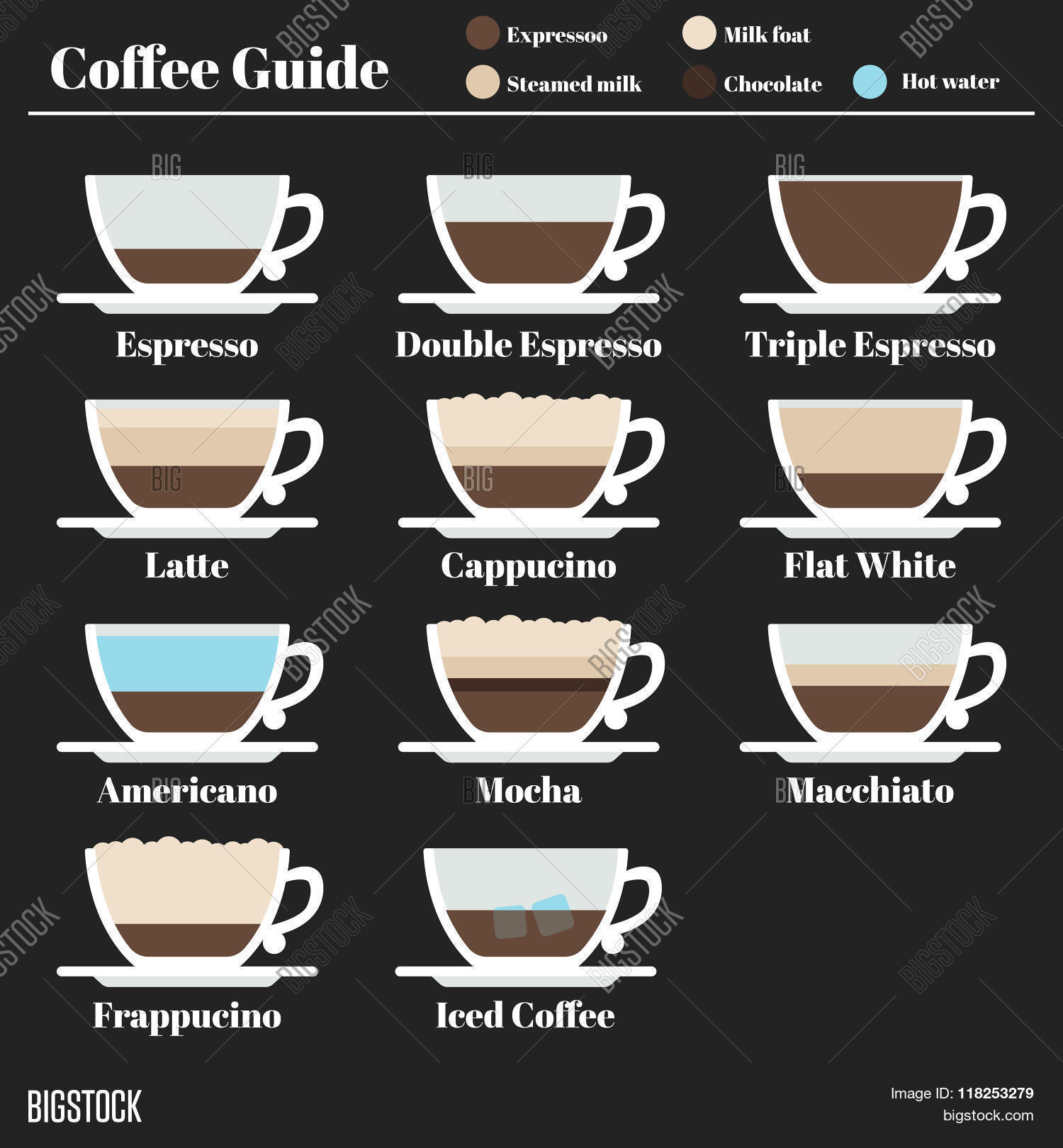 Americano Coffee English Coffee Guide Set Hot Drinks Vector And Photo Bigstock