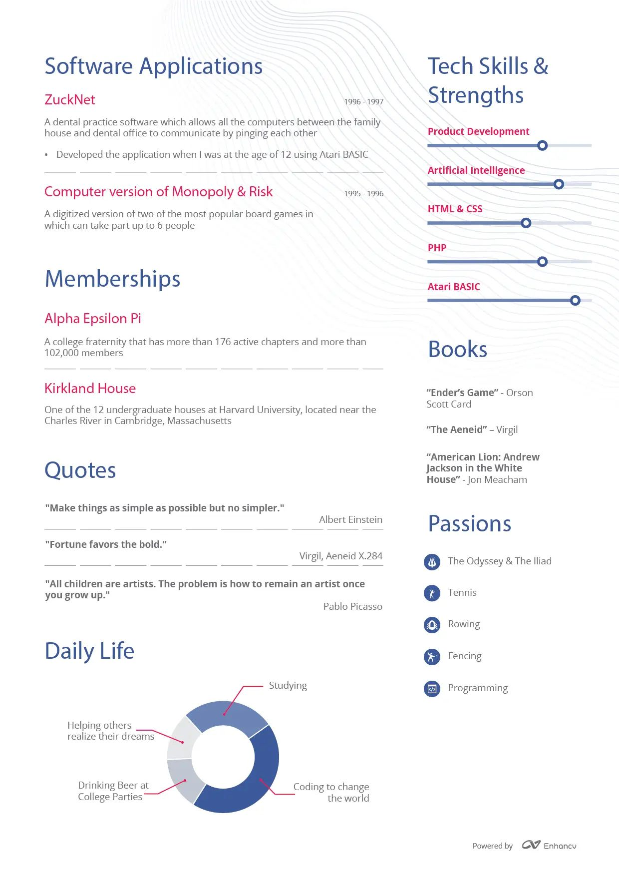 mark zuckerberg cv template