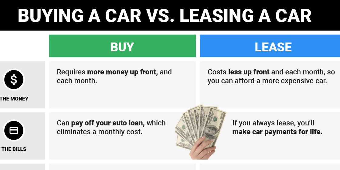 lease vs rent car - Ozilalmanoof - lease and rental agreement difference