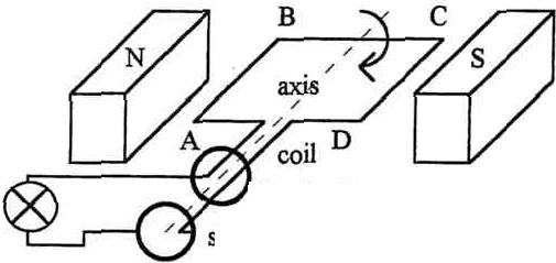 simple generator ac Schaltplang