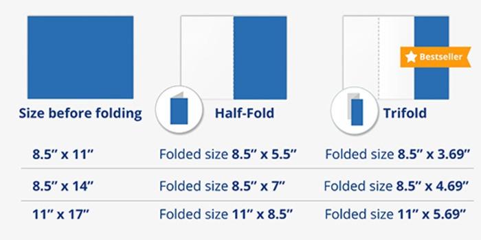Brochure Printing - Custom Bi Fold, Tri Fold  More PrintRunner
