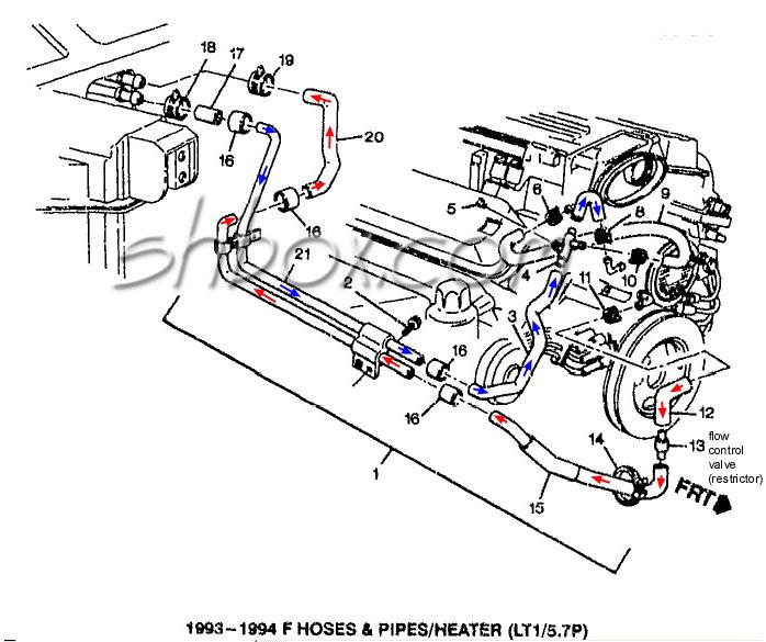 Lt1 Engine Diagram - Yimogxyxnewtradinginfo \u2022